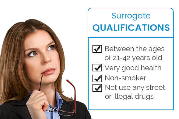 Surrogate Qualifications in Los Angeles CA, Surrogate Qualifications Los Angeles CA, Los Angeles CA Surrogate Qualifications, Surrogate Qualifications, Surrogate, Surrogate Agency, Surrogacy